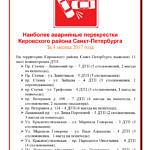 thumbnail of Перекрестки 4 мес 2017