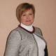 Марьяна Евгеньевна Ермощенко