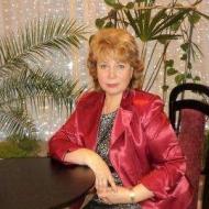 Елена Александровна Манылова
